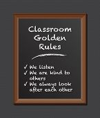 classroom rules chalk board poster