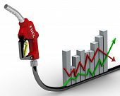 Changes In Fuel Prices. Graph Changes In Fuel Prices And Refueling Nozzle. Financial Concept. Isolat poster