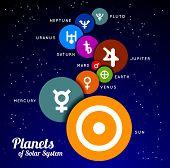 image of uranus  - Planet of Solar System - JPG