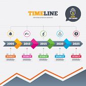 image of disinfection  - Timeline infographic with arrows - JPG