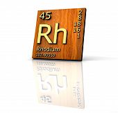 Rhodium Form Periodic Table Of Elements - Wood Board poster