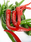 Spicy Chillies poster