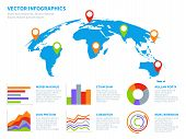 3d Globe Infographics. World Map Information Graphic. Infographic Diagram Maps With Chart. Communica poster