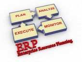 3D Erp Enterprise Resource Planning