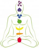 picture of chakra  - Meditating man with fruits and vegetables instead of his seven body chakras - JPG