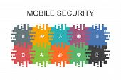 Mobile Security Cartoon Template With Flat Elements. Contains Such Icons As Mobile Phishing, Spyware poster