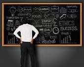 stock photo of anal  - Businessman analysing business scheme written on blackboard in front of him - JPG