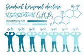 Testosterone Hormone Level. Beautiful Medical Vector Illustration With Molecular Formula In Blue Col poster