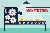Monetization Concept With Money Machine Conveyor Line Producing Money poster
