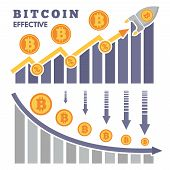 The Rise And Fall Of Bitcoin On Exchange Of Cryptocurrency. Money Currency Bitcoin, Exchange Rise Fi poster