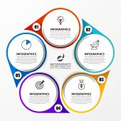 Infographic Design Template. Creative Concept With 5 Steps. Can Be Used For Workflow Layout, Diagram poster