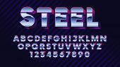 Retro Futuristic Latin Font, Shiny Chrome Letters And Numbers, Stylish Retro Synth Wave Alphabet Met poster