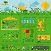 stock photo of work boots  - Garden work infographic elements - JPG