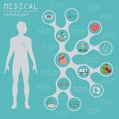 stock photo of cardiology  - Medical and healthcare infographic - JPG