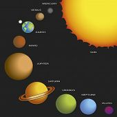 picture of earth mars jupiter saturn uranus  - illustration of solar system with sun and the planets - JPG