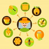 foto of beehives  - Honey icons set with beekeeper and food agriculture bee elements isolated vector illustration - JPG
