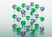 foto of neutrons  - Model of molecular structure on green reflective background - JPG