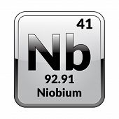 Niobium Symbol.chemical Element Of The Periodic Table On A Glossy White Background In A Silver Frame poster