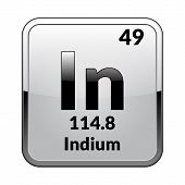 Indium Symbol.chemical Element Of The Periodic Table On A Glossy White Background In A Silver Frame. poster