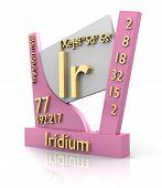 Iridium Form Periodic Table Of Elements - V2 poster