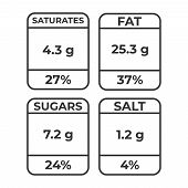 Nutrition Energy Food, Ingredient Info. Nutrition Facts Label. poster
