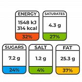 Labels With Calories And Ingredient Information. Nutrition Facts Icons poster