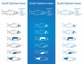 foto of sushi  - Sushi salmon meat cuts diagram in three blue versions - JPG