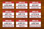 picture of borrower  - Student loan debt listed on table with name tags - JPG
