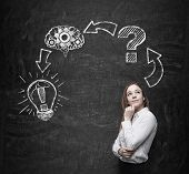 pic of query  - Young business lady is thinking about spreading her business - JPG