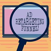 Word Writing Text Ad Retargeting Funnel. Business Concept For Aiming Relevant Ads To Those Have Visi poster