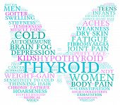 stock photo of fibromyalgia  - Butterfly shaped thyroid word cloud on a white background in the colors of the thyroid cancer ribbon - JPG