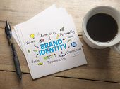 Brand Identity. Business Marketing Words Typography Concept poster