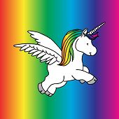 Create Your Own Unicorn - Big Vector Collection. Unicorn Constructor. Cute Unicorn Face. Unicorn Det poster