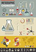 stock photo of atom  - Chemistry infographic - JPG