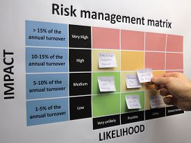 picture of risk  - Brainstorming and mapping critical and other risks in a risk assessment process - JPG