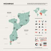 Vector Map Of Mozambique. Country Map With Division, Cities And Capital Maputo. Political Map,  Worl poster