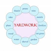 stock photo of prunes  - Yardwork concept circular diagram in pink and blue with great terms such as prune trim mulch and more - JPG