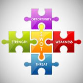 image of swot analysis  - illustration of SWOT analysis puzzle diagram - JPG
