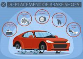 Replacement Brake Shoes. Brake Disc System. Service Station. Car Service. Icon With Types Services.  poster
