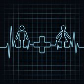 Heartbeat make male,female and medical symbol