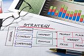 picture of pie-chart  - Business strategy organizational charts and graphs for success - JPG