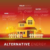stock photo of wind energy  - Alternative energy types  - JPG