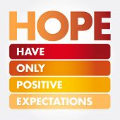 Hope - Hanging Onto Positive Expectations Acronym, Concept Background poster