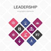 Leadership Infographic 10 Option Color Design.responsibility, Motivation, Communication, Teamwork Si poster