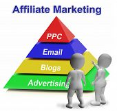 Affiliate Marketing Pyramid Means Internet Advertising And Publicity