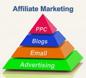 Affiliate Marketing Pyramid Shows Emailing Blogging Advertisements And Ppc