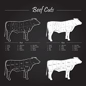stock photo of flank steak  - Beef meat cuts scheme - JPG