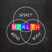 stock photo of spirit  - Health of Spirit Mind and Body Meaning Mindfulness - JPG