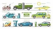 Fuel Alternative Vehicle Vector Team-car Or Gas-truck And Solar-car Or Autogas- Vehicle Illustration poster