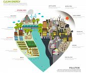 stock photo of polluted  - The world of separate green clean energy and pollution info graphic template design map in heart shape create by vector - JPG